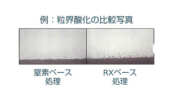 φ4mm孔内面の浸炭 メタノール分解ガス