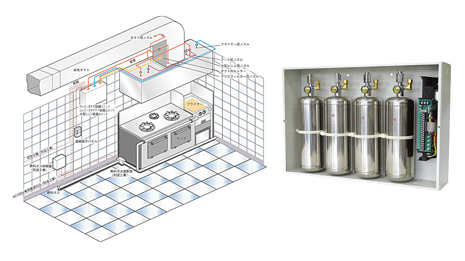 厨房用自動消火設備